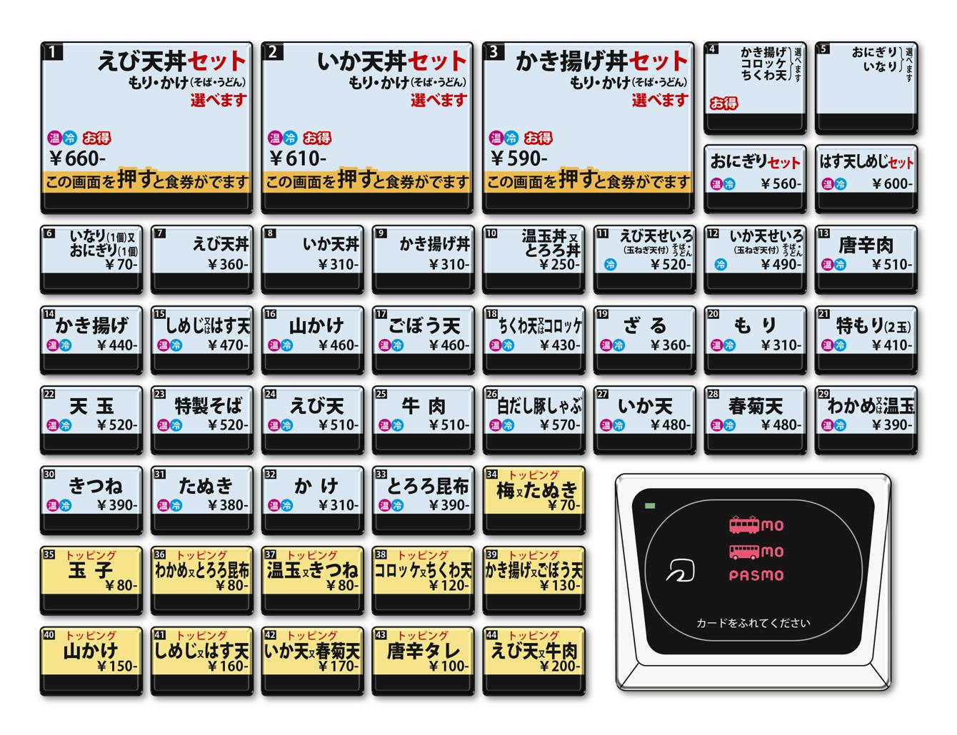 券売機のボタンのラベルと配置(イラスト)